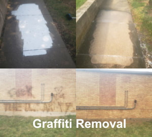Graffiti Removal - Environmentally Safe Remover